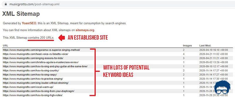 Keyword Ideas from Sitemap