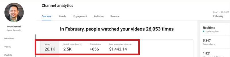 YouTube CPM for Social Media Marketing Niche