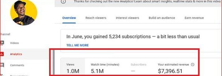 YouTube CPM for Make Money Online Niche